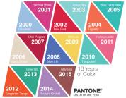 Colore dell'Anno dal 2000 ad oggi