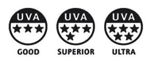 UVA_starrating 2